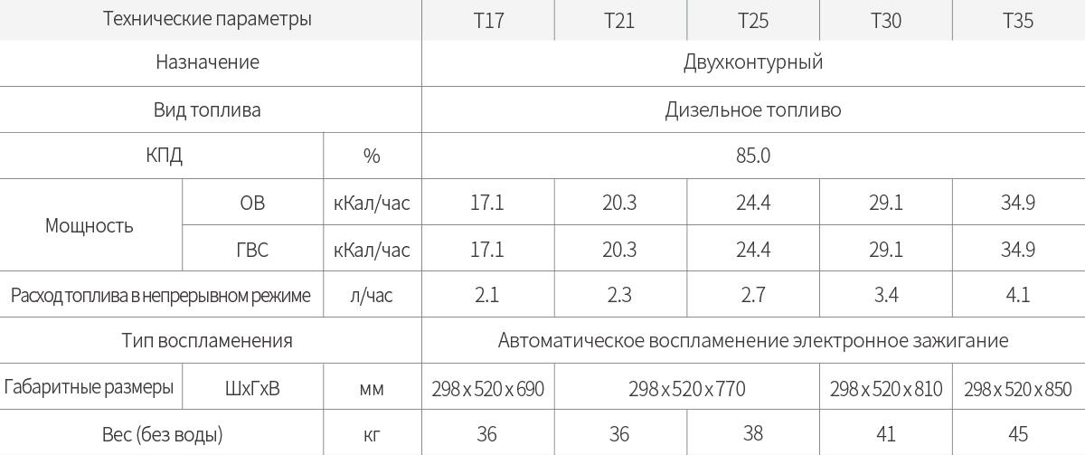 T_table.jpg